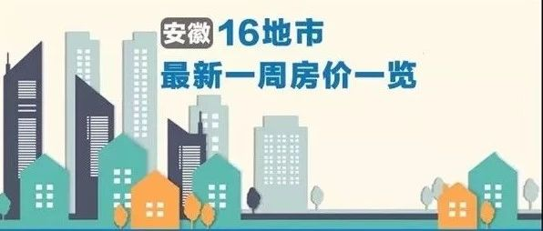 安徽16城最新房价出炉:10涨6跌!安庆持续上涨