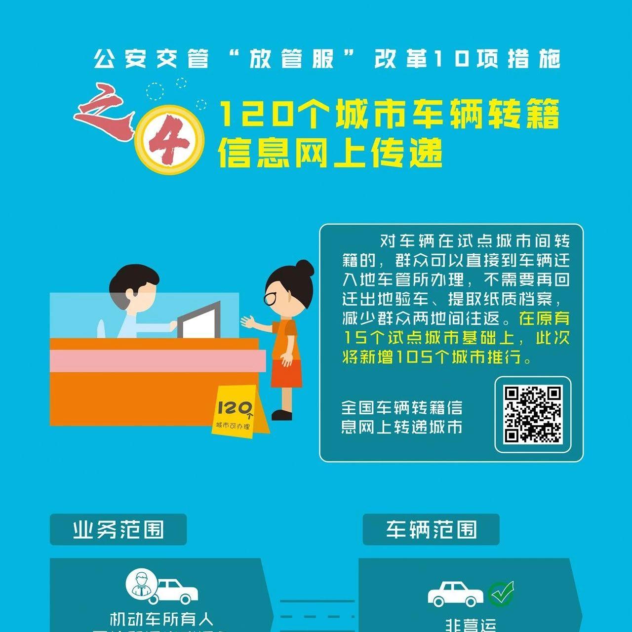 6月1日,120个城市将实现车辆转籍网上提档