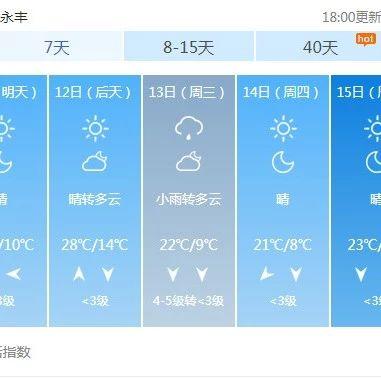 最低8℃!永丰要入冬?接下来的天气……