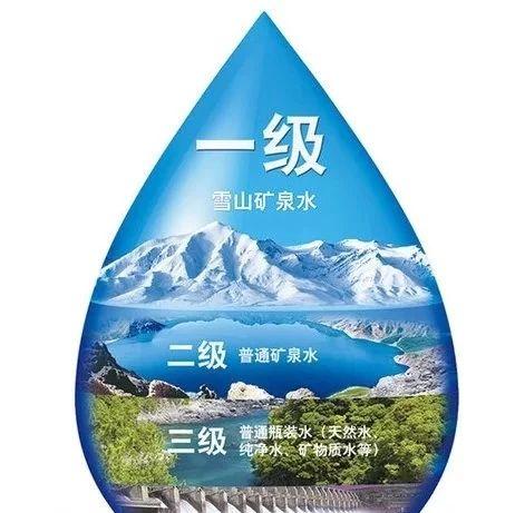 【社群讲堂】矿泉水年入几百万元的商业模式