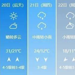 32℃!永丰下周一秒入夏!但是……