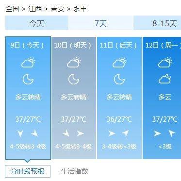 【天气】立秋=凉快?错!bck体育客服电话的37℃高温要持续到…
