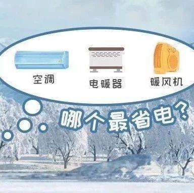 哪种取暖器最省电?权威测试数据来了