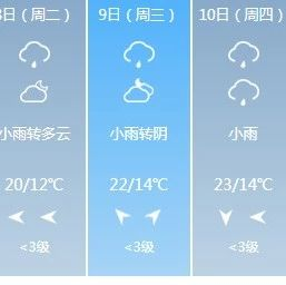 金寨�h�庀缶衷俅伟l布人工增雨作�I公告,涉及10���l�!