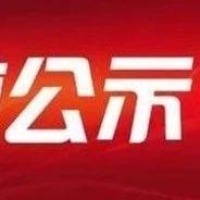 【公示】武威23名同�W�M被表彰�楦拭C省��秀少先��T!�有……