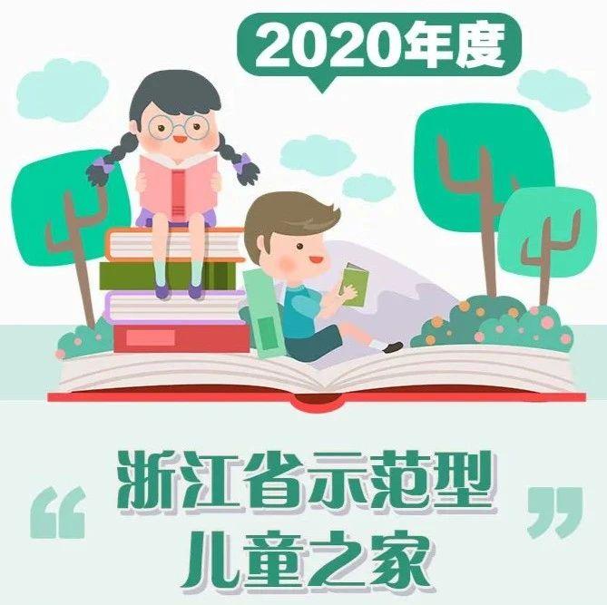浙江新增100家省级示范型单位!丽水15家单位上榜