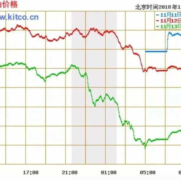 陆川司机看过来,油价又要降了,或创年内最高降幅