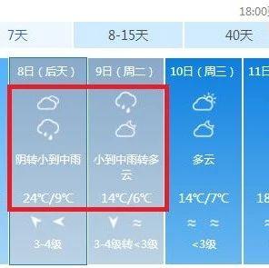降温10℃!邹城将迎两天中雨+大风!节后上班注意啦!