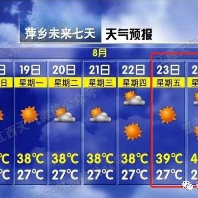 """萍�l人�住!最高40℃!高�亍翱掘�""""正式�_始?"""