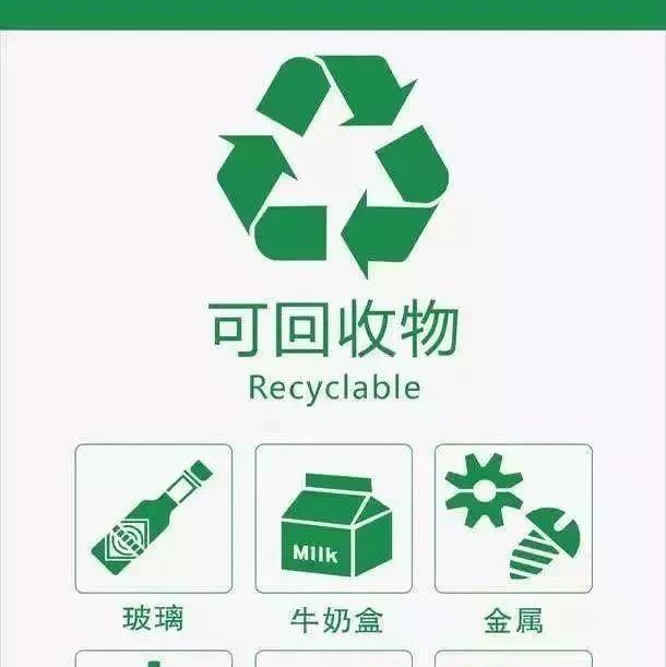 【垃圾分类】小知识科普(四),辛集人垃圾分类你做对了吗?