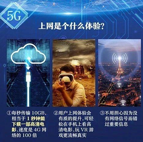 关注丨关于5G,你想知道的都在这里