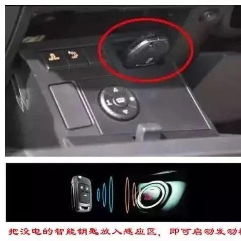 智能钥匙没电时该如何才能打开车门、启动发动机?