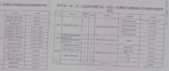 最新进展!三全水饺被曝检出非洲猪瘟病毒!还有金锣、科迪、惠万家等
