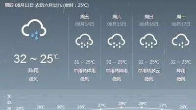 我市关于暴雨强?#21697;?#20551;通知