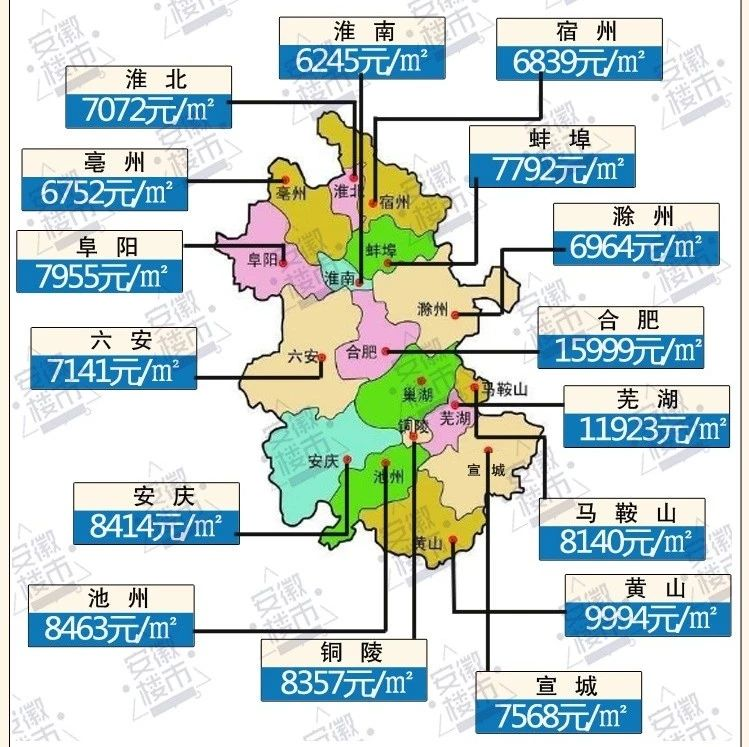12涨4跌!安徽16城最新房价出炉:安庆房价持续上涨!