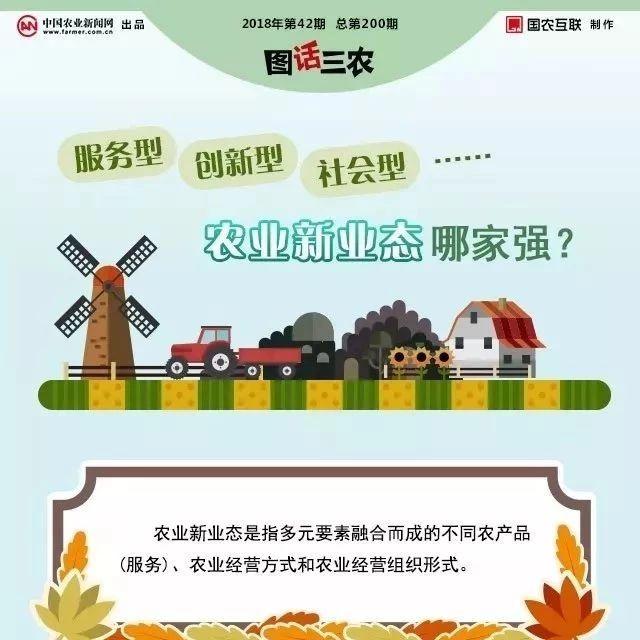 【图解】服务型、创新型、社会型……农业新业态哪家强?