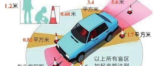 看,盲区对孩子的致命伤害!|暑期儿童交通安全