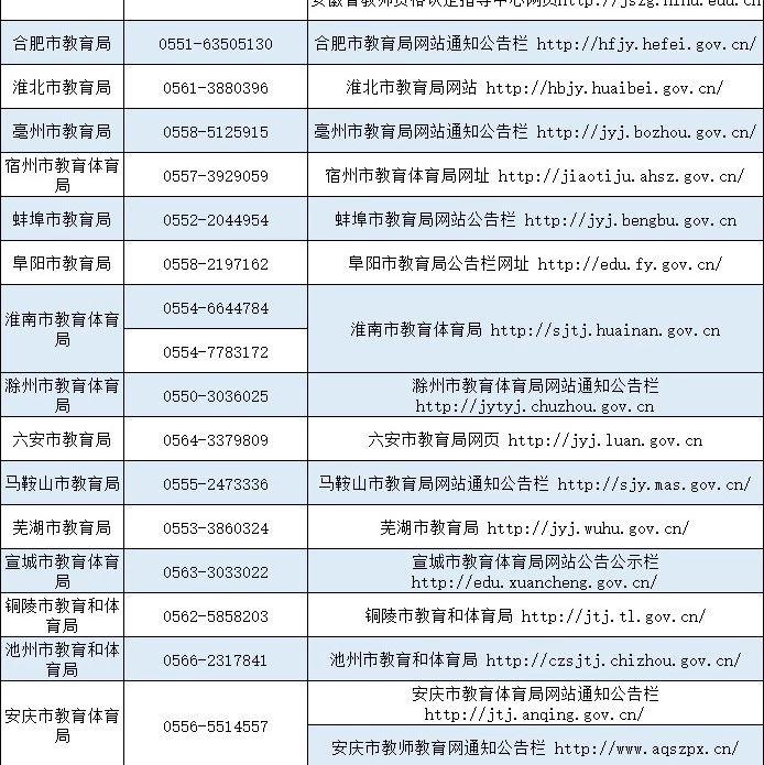 安徽省2019年秋季中小学教师资格认定工作开始了!