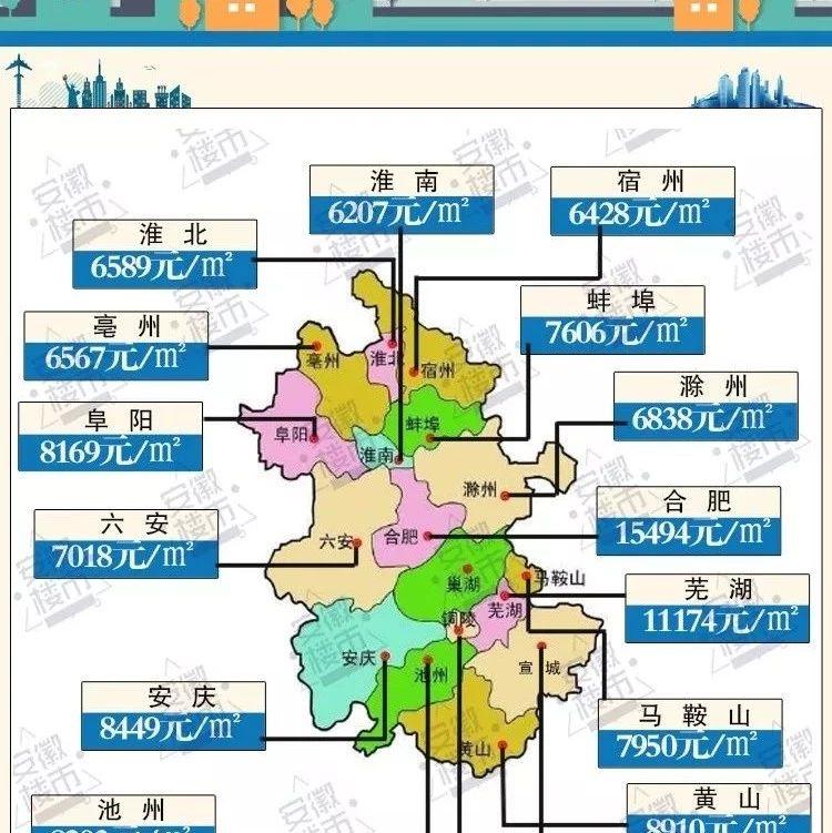 合肥房价竟然跌了?!最新!安徽16城房价表!宣城领涨全省,涨幅第一。。。