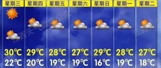 大降��!最低16℃!江西秋天真的�砹�!