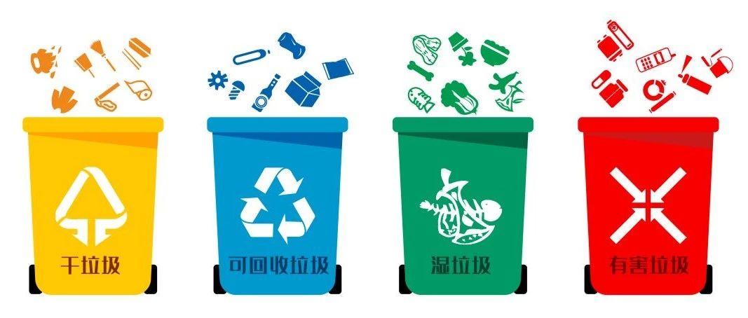 市民注意!内江市将强制推行生活垃圾分类试点,隆昌市这些地方在列!