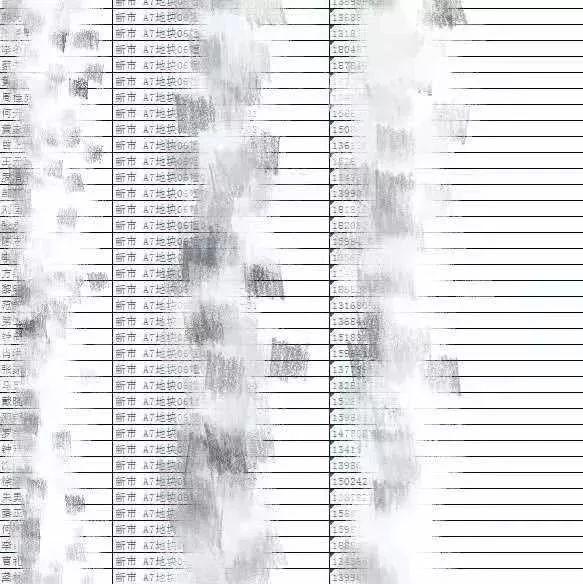 惊悚!宜宾近2万业主的个人信息被他贩卖!