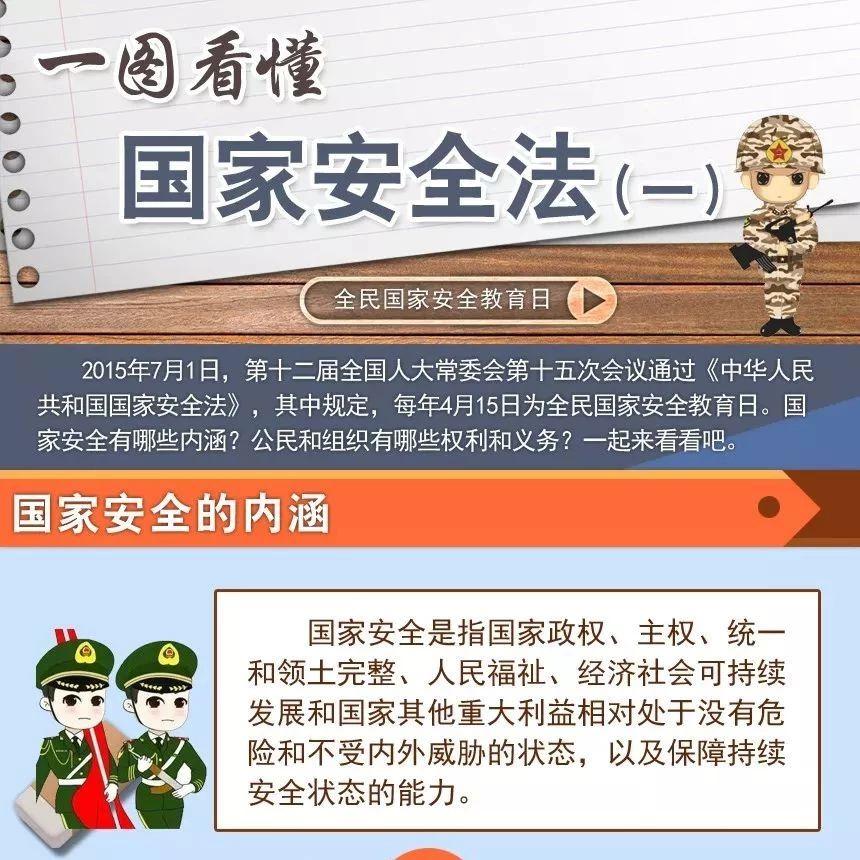 【国家安全日】一图看懂国家安全法(一)