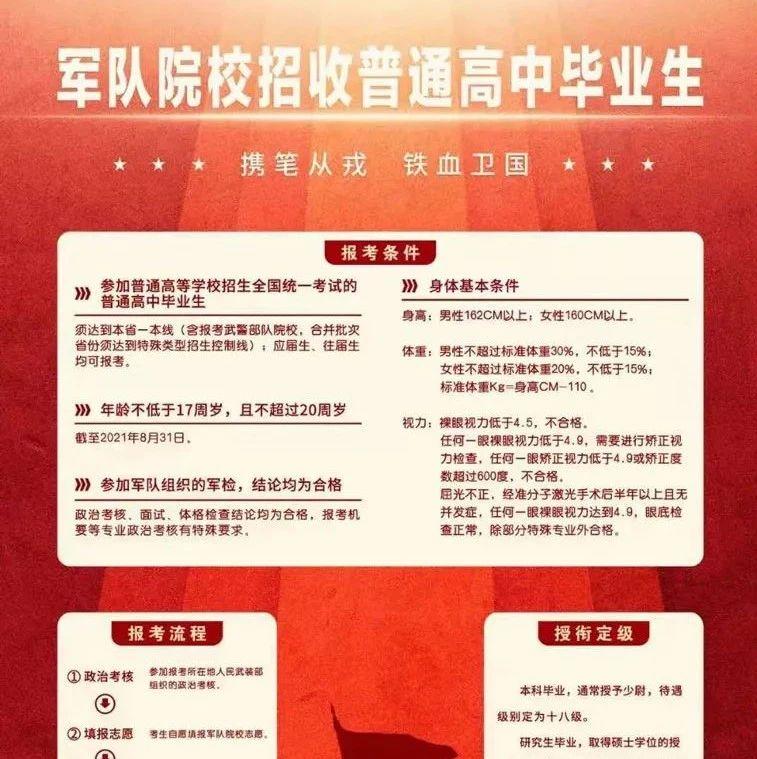 临泉今年的高中毕业生机会来了!军校招生计划发布
