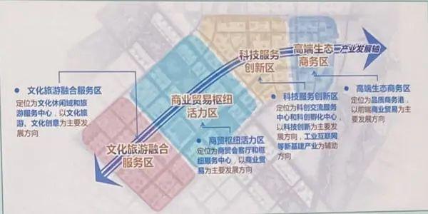 重磅!规划披露!这里将打造成郑州新地标!