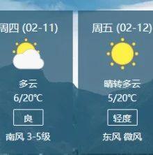 真刺激!飙到20℃!河南春节天气创5年之最