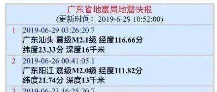 29日凌晨汕�^�l生地震,各周�地�^震感明�@!