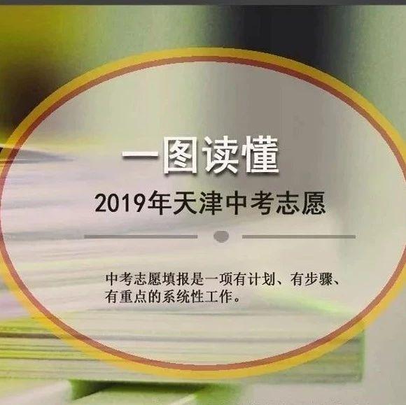 【不忘初心、牢�使命】�x懂2019年天津中考志愿