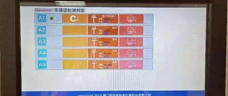 【抽检快报】2021年2月28日上午食品快速检测结果公布