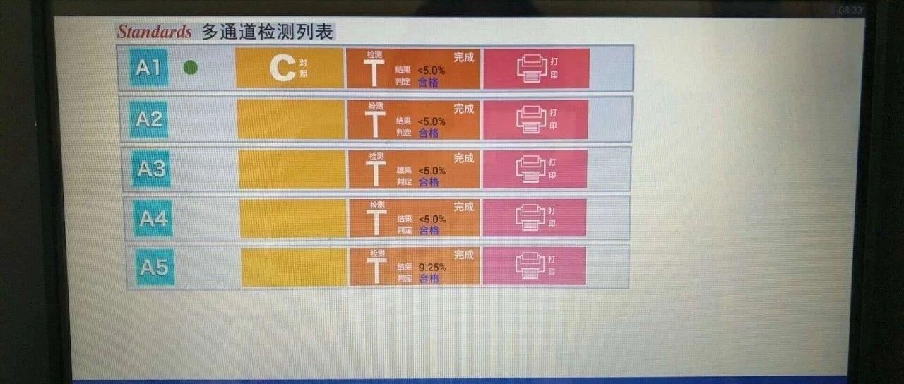 【抽检快报】2020年3月29日上午食品快速检测结果公布