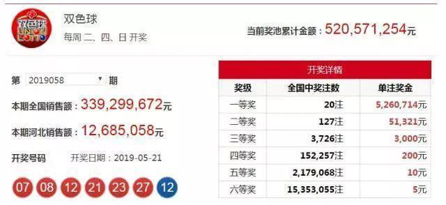 恭喜!邯郸涉县中出双色球一等奖,526万