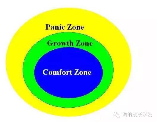 如何扩大你的心理舒适区?