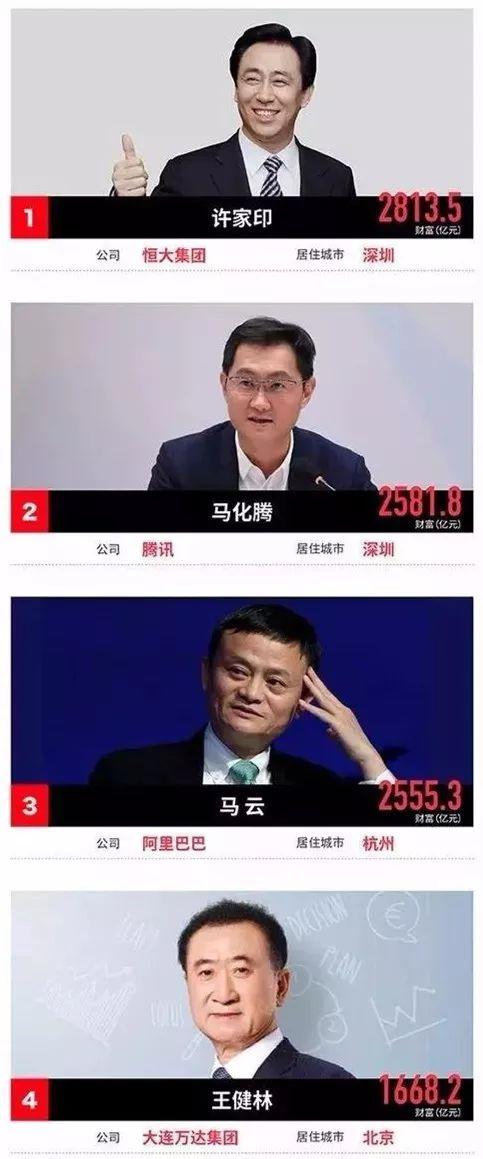 汉寿最有钱的10个富二代曝光!来看看你认识几个?