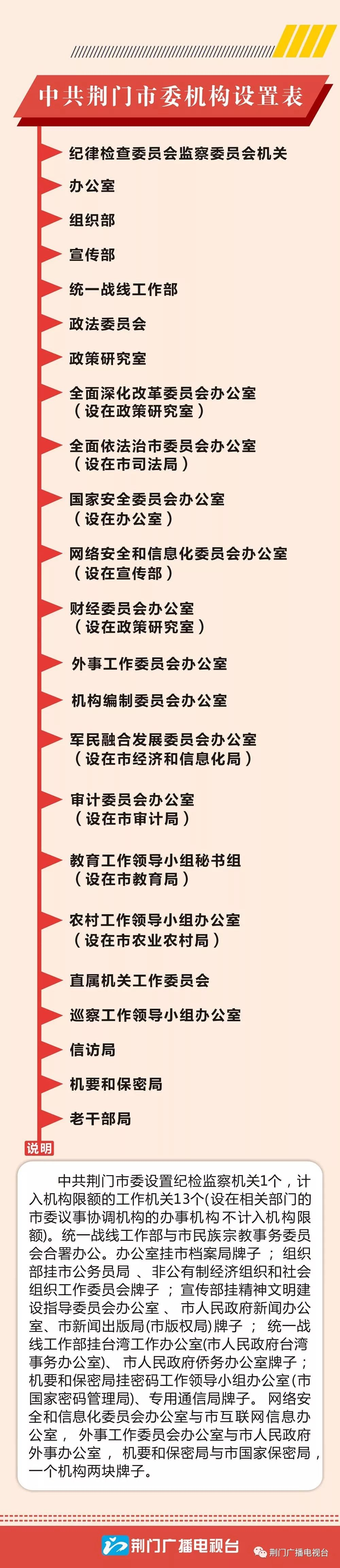 张爱国:确保如期完成机构改革任务
