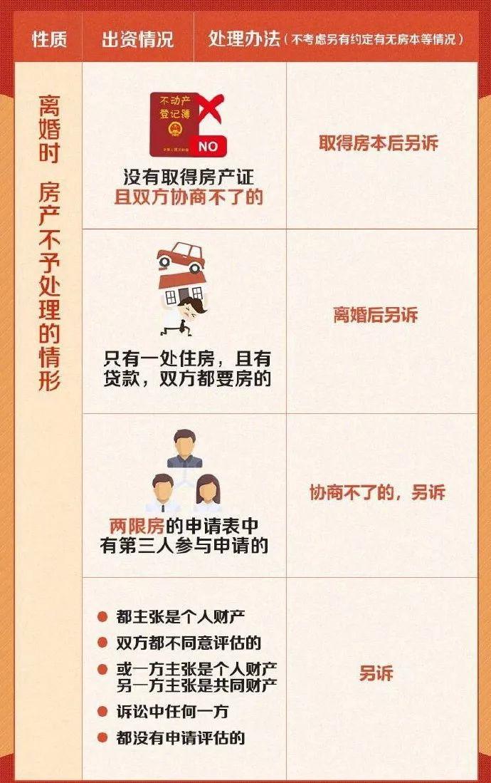 【法律讲堂】婚前买房、婚后买房、父母出资产权归属一览表