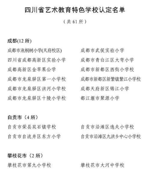 省教育厅官方公布:仁寿这所学校出名啦!是你母校吗?