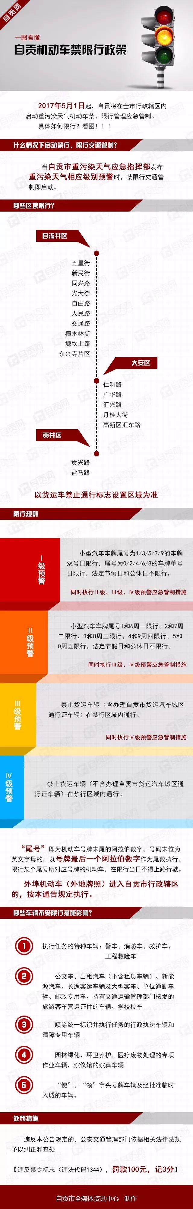11月8日零时起,自贡实施机动车限行