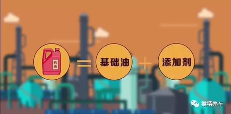 原创好文!进口机油与国产机油哪一个好?(不服你来辩!)