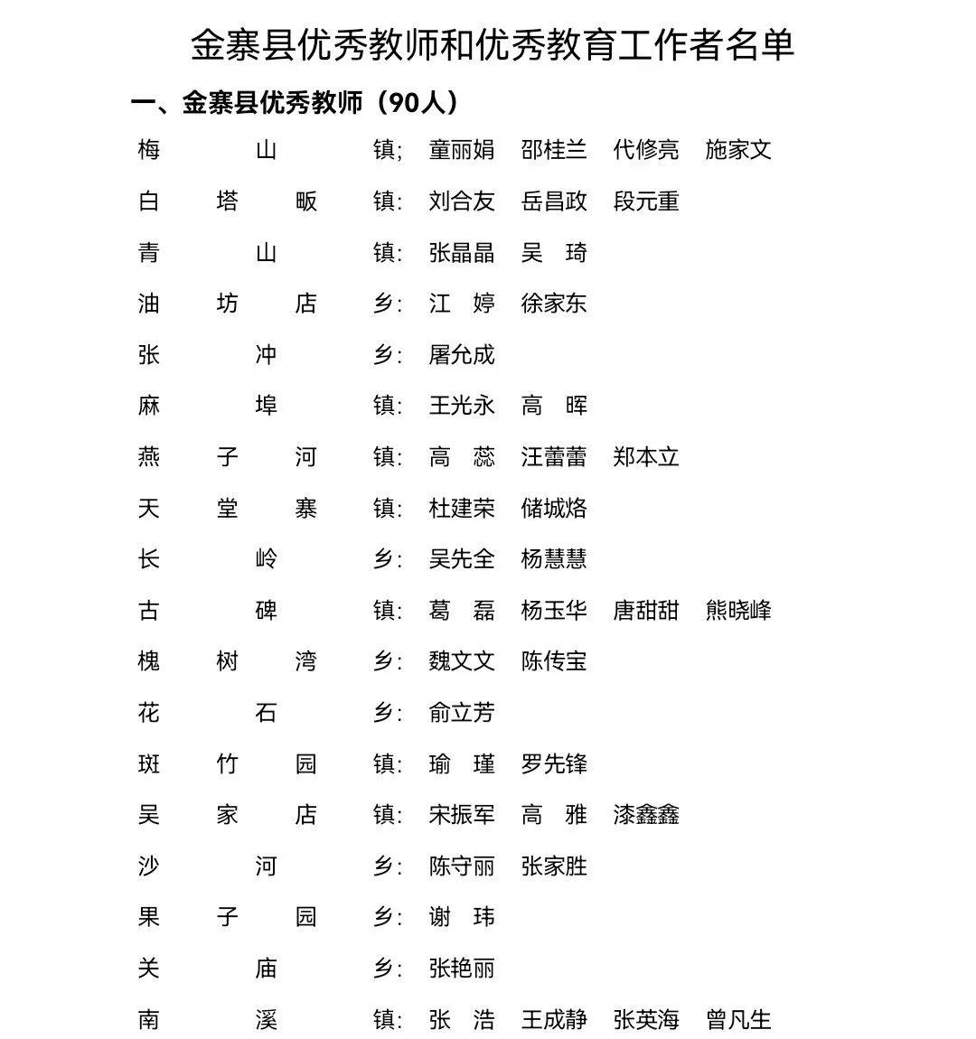 金寨优秀教师和优秀教育工作者名单公布!