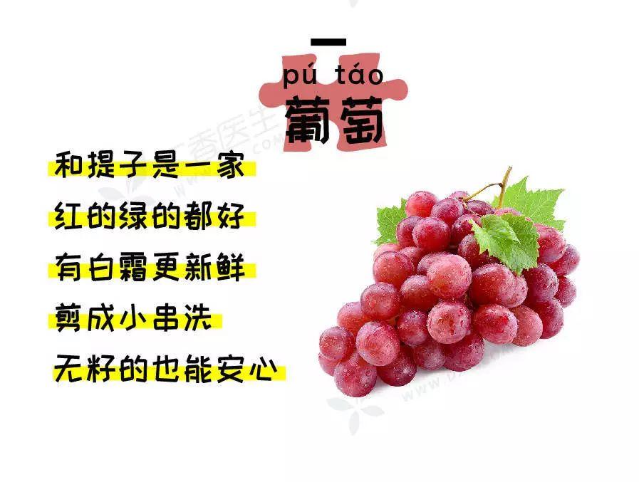 秋天最好吃的水果是什么?照着这张图慢慢挑吧~