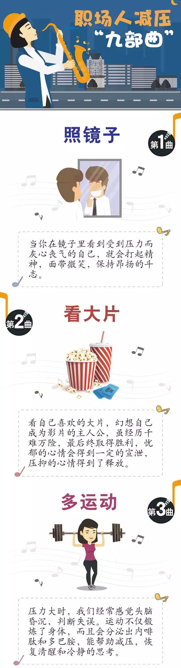 """【一图读懂】职场减压""""九部曲""""(值得收藏)"""