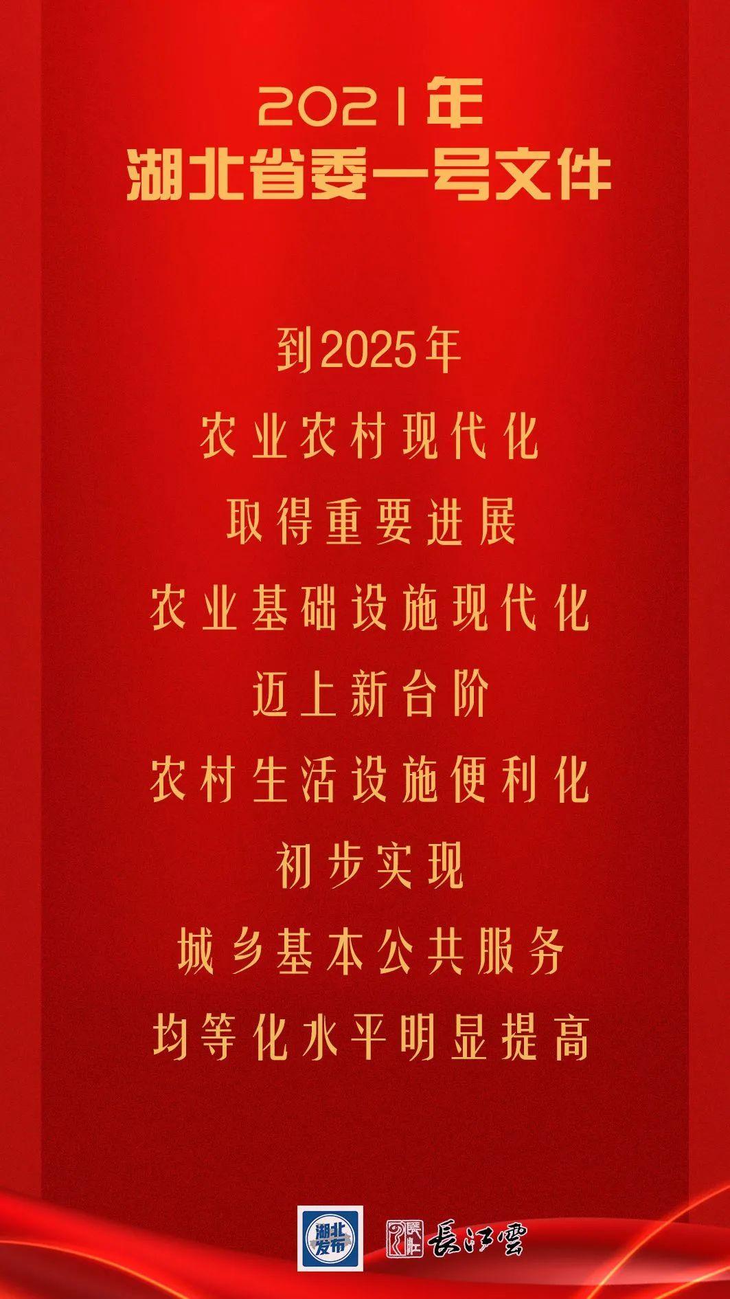 湖北省委一号文件!
