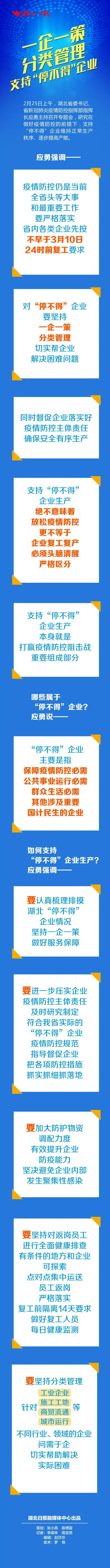 """�@些企�I""""停不得""""!��勇要求""""��需于企""""��头�"""