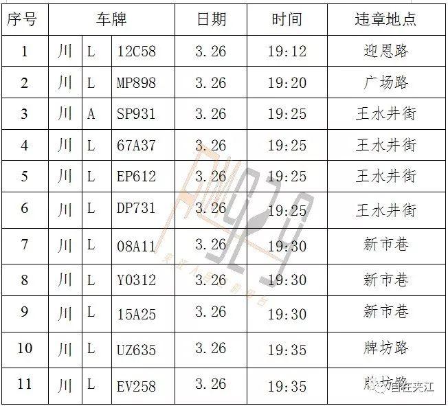 """夹江3月25日、26日违停违章车辆曝光,希望你没有""""上榜"""""""