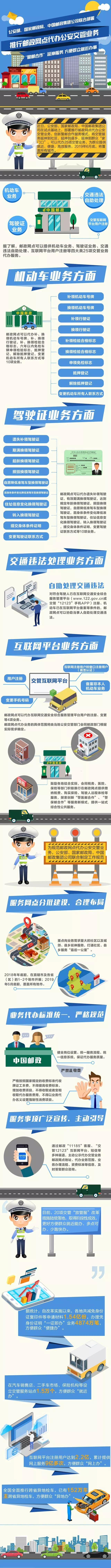 一图看懂 邮局可补换领驾照啦!还能办哪些交管业务?