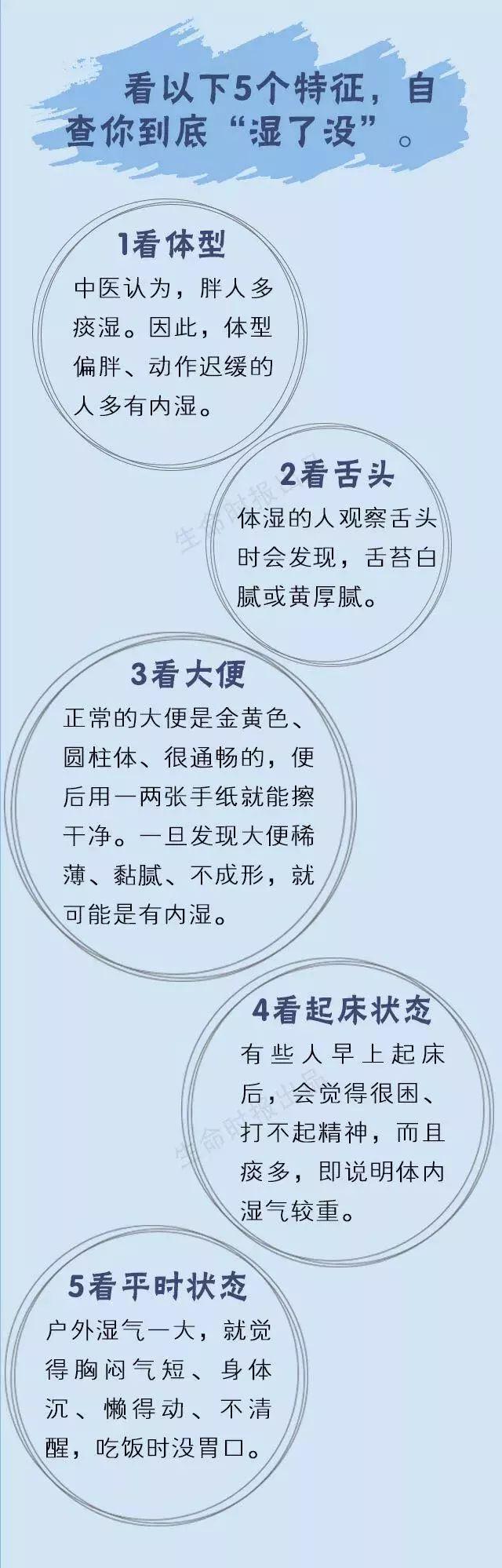 """梅雨季节来临,身体的这7个部位""""最怕湿"""""""